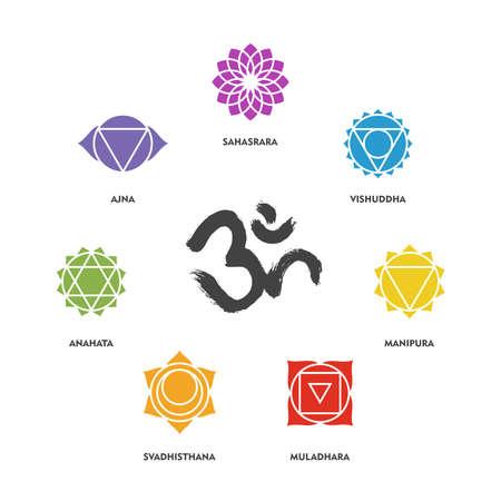 Set van eenvoudige geïsoleerde chakra symbolen en OM handgemaakte borstelkalligrafie. EPS10 vector.