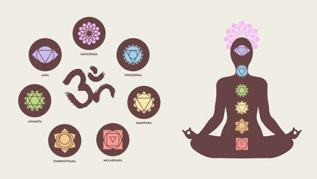 Colorful chakra icon set with om calligraphy and body silhouette doing yoga lotus pose, healthy lifestyle.