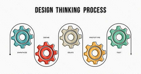 Design Thinking Prozess Infografik Konzept Vorlage für Geschäfts-oder Firmen mit Zahnrädern und Arbeitsstrategie Führung.
