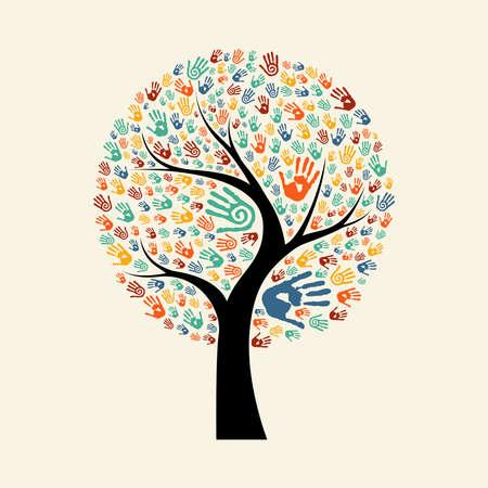 Árbol de manos de la colorida comunidad diversa. Aislado concepto de ilustración para el concepto de ayuda social, la caridad o el trabajo en grupo. EPS10 vector. Ilustración de vector