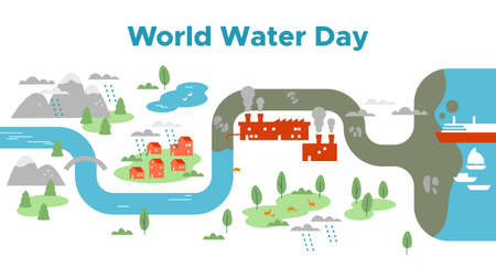 World Water Day illustration of river landscape map with mountain, city, factory, and ocean. Clean safe waters concept for global awareness. Illustration