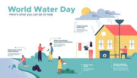 World Water Day infographic illustration with information about safe clean waters help. Diverse people in eco friendly social community doing sustainable activities for awareness campaign or education project.