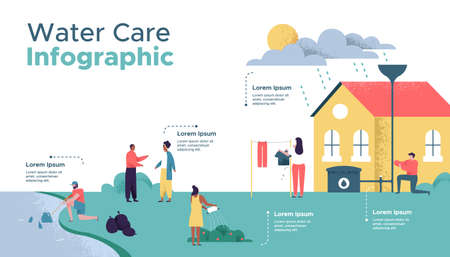 Water care infographic template with information about safe clean waters help. Diverse people in eco friendly social community doing sustainable activities for awareness campaign or education project.