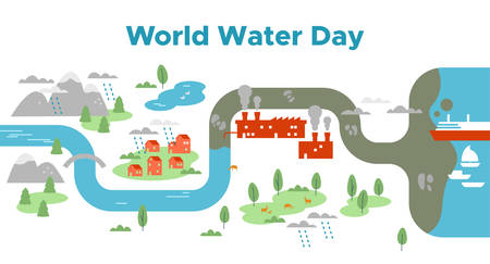 World Water Day illustration of river landscape map with mountain, city, factory, and ocean. Clean safe fresh waters concept for global help and pollution social awareness.