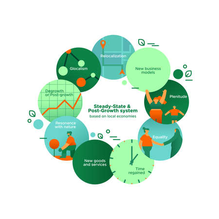 Nature infographic illustration of new regenerative society concept and sustainable lifestyle for presentation or environment help.