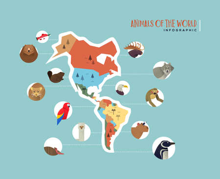The Americas map infographic with wild animals from south and north america. 版權商用圖片 - 128010028