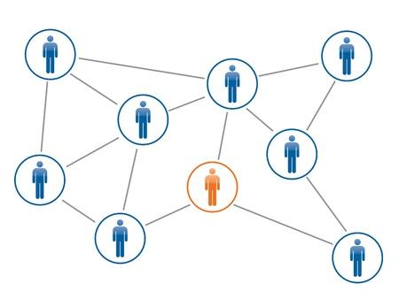 trabajo social: redes sociales entre amigos en Internet