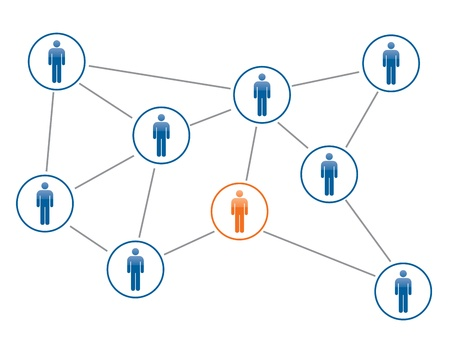 social networking: social networking between friends on the Internet