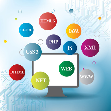 Integration between programming languages ??and code development of internet  Vector