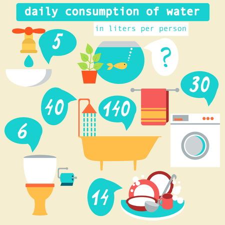ahorrar agua: Infografía consumo diario de agua. Ilustración del vector. Diseño plano.