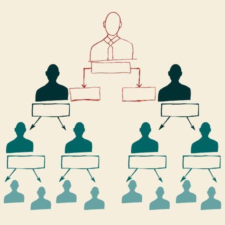 corporate hierarchy: Abbozzo disegnato a mano di gerarchia aziendale, rete aziendale
