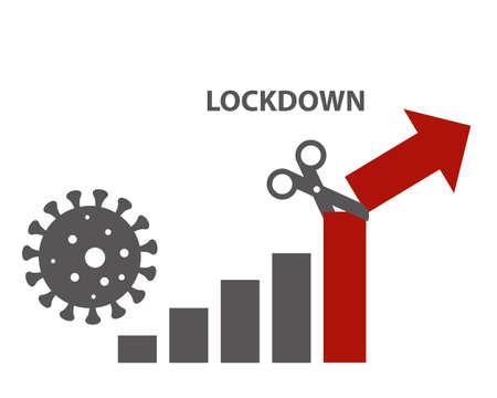 Corona covid-19 virus infections decrease by LOCKDOWN chart scissors cuts bar