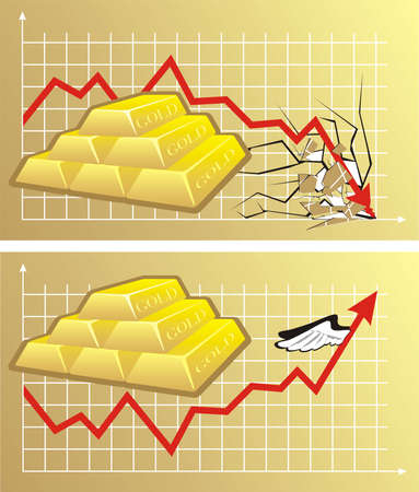 gold bar earn: price of gold - chart Illustration
