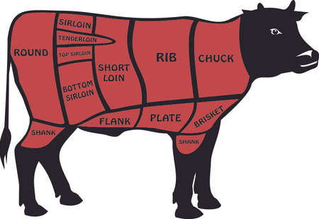 consume: beef cuts - american Illustration
