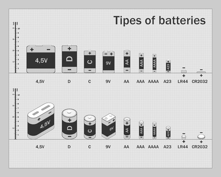 9v battery: scheme kinds of batteries the actual size and isometrics icons