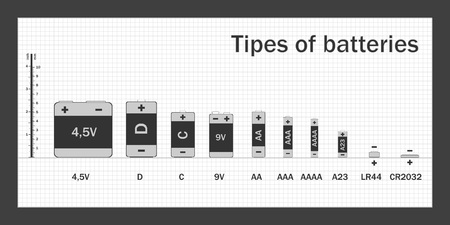 9v battery: scheme kinds of batteries the actual size
