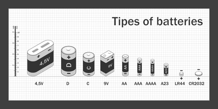 size: scheme kinds of batteries the actual size and isometrics icons