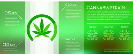 Cannabis Strain Profile Chart. CBD, THC, CBG. Medical, Negatives and Effects of the Strain. Ilustrace