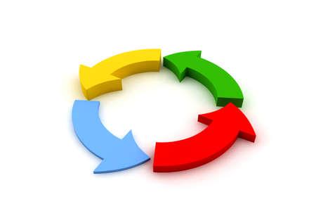 Quattro frecce colorate in un cerchio come un diagramma