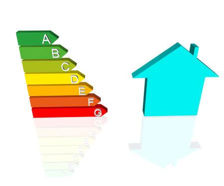 kwh: Level of energetic efficiency