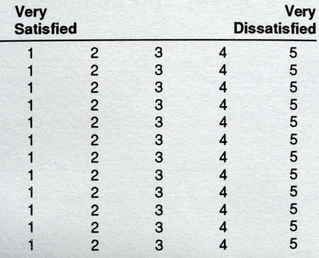 nespokojen: Survey from very satisfied to very dissatisfied