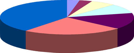 case study: Pie chart graph illustration isolated over white