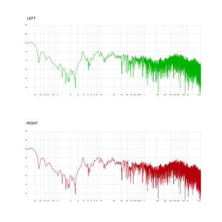 response: Room Equalizer frequency response analysis