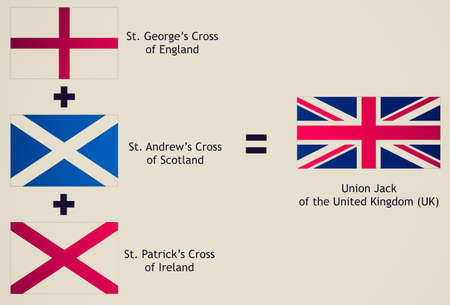 Vintage looking Making of the Union Jack flag of the UK from the national flags of England, Scotland and Ireland