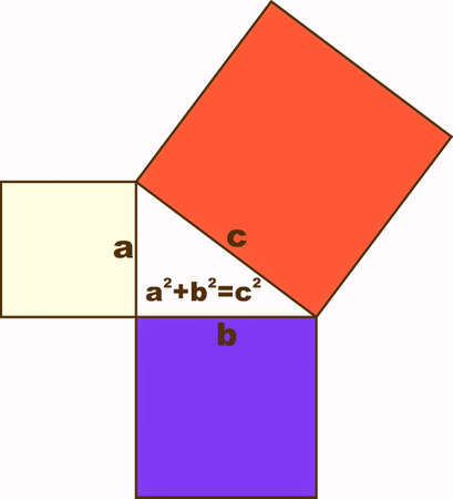 Pythagoras theorem of right triangles Stock Photo