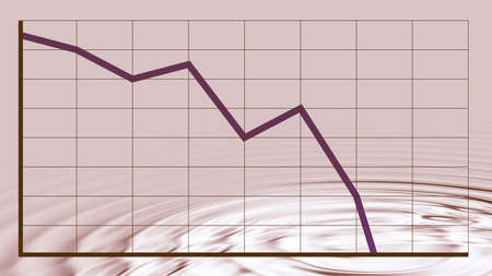 slump: Crisis chart showing the effect of recession vintage