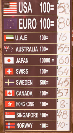 current: Forex foreign currency exchange sign with current rates vintage