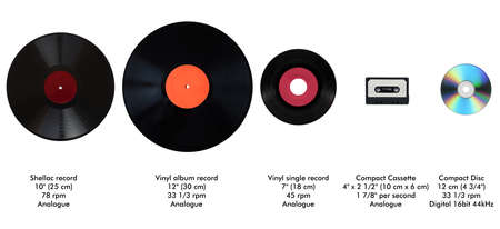78 rpm: Size comparison of many analogue and digital recording media for music. Left to right: shellac record 78 rpm, vinyl record 33 rpm and 45 rpm, compact cassette aka tape cassette, compact disc Stock Photo