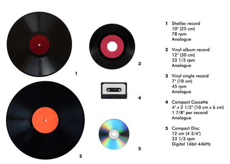 Size comparison of many analogue and digital recording media for music: shellac record 78 rpm, vinyl record 33 rpm and 45 rpm, compact cassette aka tape cassette, compact disc Stock Photo