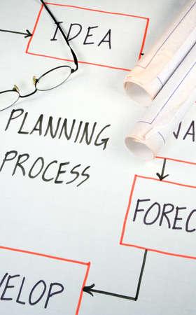 Organizational & Planning charts & business graphs