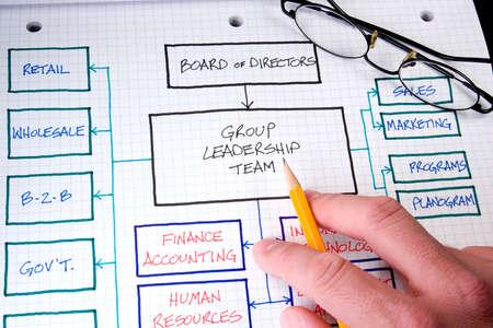 組織 & 計画チャート & ビジネス グラフ 写真素材