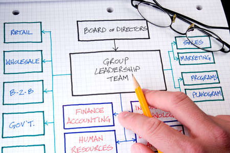 조직 및 계획 차트 및 비즈니스 그래프 스톡 콘텐츠