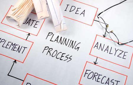 company: Organizational & Planning charts & business graphs