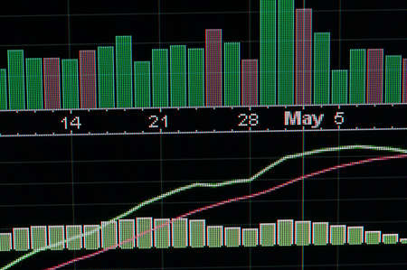 lows: Close up of a computer screen set to a financial chart Stock Photo