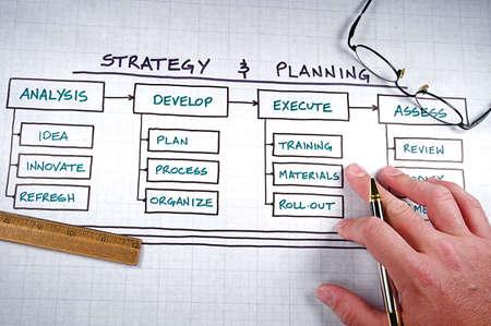 mapa de procesos: Listas de estrategia de negocios de organizaci�n y gr�ficos Foto de archivo