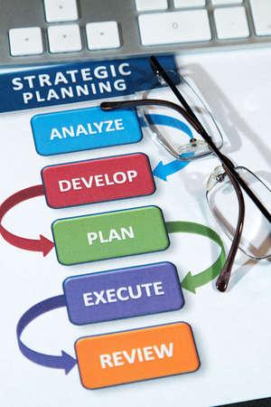 planeaci�n estrategica: Negocio de �xito utilice planes estrat�gicos para conducir hacia el futuro Foto de archivo