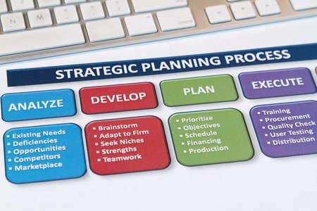 planeaci�n estrategica: Exitosa empresa utilice planes estrat�gicos para conducir en el futuro