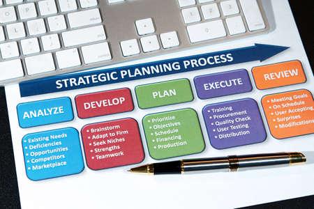成功するビジネスの将来に導くため戦略計画を使用してください。