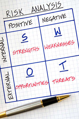 Business strategy graphs and SWOT analysis Stock Photo - 9781805