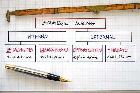 ビジネス戦略グラフおよび SWOT 分析 写真素材