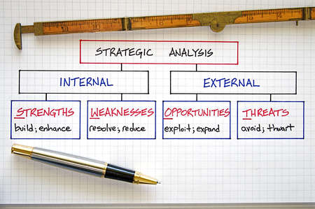 Business strategy graphs and SWOT analysis photo