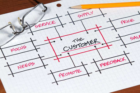customer focus: A business plan and project focusing on the customer Stock Photo