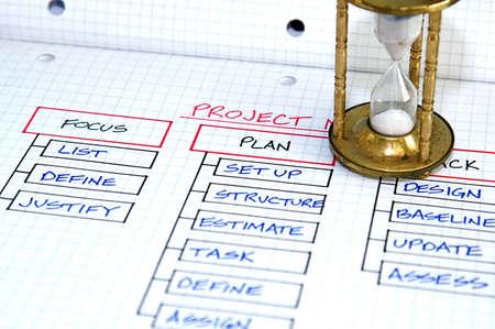 Business strategie organisatorische tabellen en grafieken Stockfoto