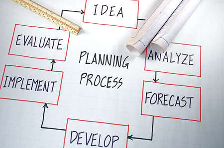 design process: Business strategy organizational charts and graphs Stock Photo