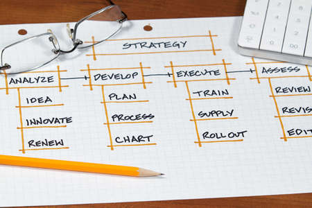 A business plan and project on the desk top photo