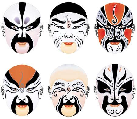 solemnity: tipi di viso make-up a Pechino opera impostare tredici